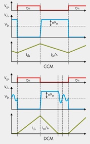 Discontinuous Conduction Mode Buck Converter Design Advanced Design Topics For Off Line Flyback Power Supplies