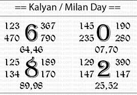 Kalyan Guessing Number Chart Pin By Kalshetty Jaggu On God Pictures In 2019 Lottery