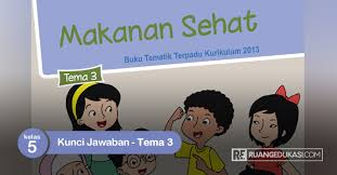 Subtema 1 cara tubuh mengolah udara bersih. Kunci Jawaban Buku Tematik Kelas 5 Tema 3 Makanan Sehat Kurikulum 2013 Ruang Edukasi