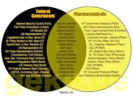 Federalists And Anti Federalists Venn Diagram Federalist Anti Federalist Venn Diagram Koran