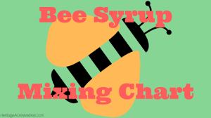 Bee Syrup Mixing Chart Great Educational Resources Bee