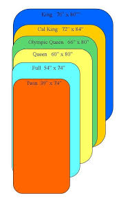 Best Full Vs Queen Bed Bed Size Comparison Guide Cal King Vs King Queen Vs  Full