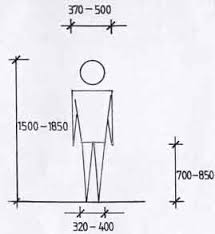 Anthropometric Measurements For Interior Design Room Ideas Renovation Photo  And Anthropometric Measurements For Interior Design Interior Decorating