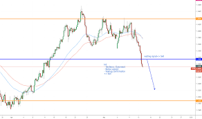 Page 33 Eur Chf Chart Euro Franc Rate Tradingview