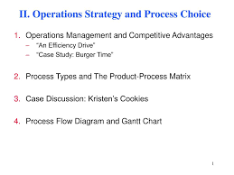 Ppt Ii Operations Strategy And Process Choice Powerpoint