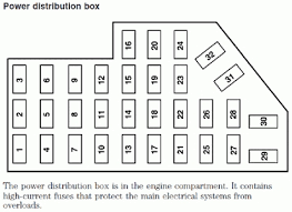 2000 explorer fuse box diagram fuse box under hood of 2003 ford explorer diagram fixya inside 2003 ford explorer fuse