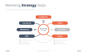 Strategy Presentation Marketing Strategy Presentation For Keynote