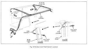 automotive switch wiring diagram automotive image wiring diagram for car door light switch diagram on automotive switch wiring diagram