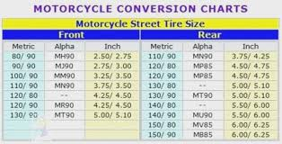 Tire Size Conversion Chart Inch To Metric Motorcycle Tire Size Conversion Chart