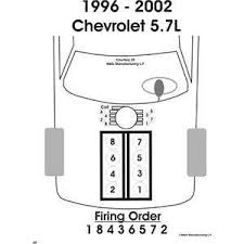 chevy 350 firing order diagram chevy image wiring chevy 305 firing order diagram chevy image wiring on chevy 350 firing order diagram