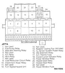fuse box diagram jetta2 cli fuse box diagram attached image