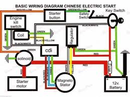 best 25 chinese atv parts ideas on pinterest four wheeler parts 110cc quad wiring diagram at Taotao Ata 110 Wiring Diagram