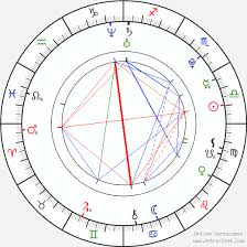 Michael Fassbender Birth Chart Alicia Vikander Birth Chart Horoscope Date Of Birth Astro