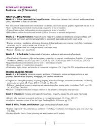 essay topics about teachers new