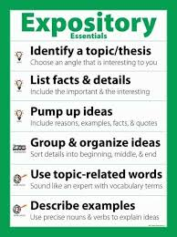 characteristics of an expository essay quiz amp worksheet  characteristics of an expository essay