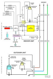 duo therm rv furnace wiring diagram sources AC Thermostat Wiring Diagram duo therm thermostat wiring diagram elegant duo therm rv air conditioner wiring diagram fresh duo therm