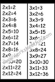 2 To 10 Table Chart Times Table Chart 2 3 Free Printable Worksheets