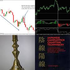 Japanese Candlestick Charting Techniques Download The Candlestick Trading Bible Download The Candlestick
