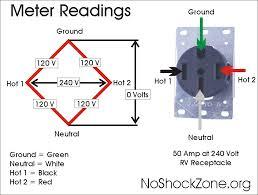 30 amp generator plug wiring diagram awesome 30 amp generator plug Kohler Generator Wiring Diagram 30 amp generator plug wiring diagram awesome 30 amp generator plug wiring diagram beautiful westerbeke generator