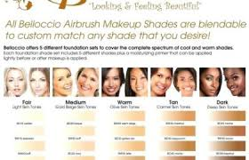 Skin Tone Color Chart Warm Skin Tone Hair Color Chart Google Search Misc