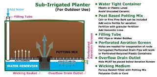 Superior Self Watering SIP Planter Box Design