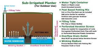self watering sip planter box design