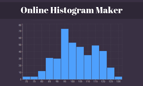 5 Online Histogram Maker Websites Free