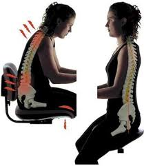 ergonomic chair betterposture saddle chair. a conventional chair forces people to sit in an unnatural position which can cause back problems and many other health issues saddle promotes ergonomic betterposture