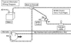 92 accord fuse box wiring diagrams regarding 1990 honda accord 1993 honda accord fuse box location at 92 Accord Fuse Box