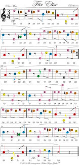 Free printable sheet music for für elise by ludwig van beethoven for easy violin solo with piano accompaniment. Fur Elise And More Easy Songs Violin Sheet Music Clarinet Music Piano Sheet Music