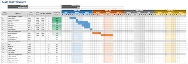 Google Drive Gantt Chart Template Google Docs Templates Timeline Templates Smartsheet