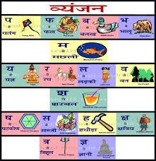 Swar Vyanjan Chart Hindi Vyanjan Chart 01 Hindi Alphabet Hindi Language