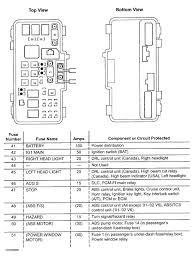 2005 accord fuse box location wiring diagram perf ce
