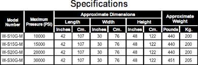 Valve Test Pressure Chart High Pressure Test Units Windlass Engineers