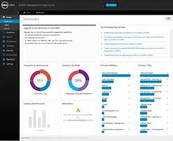 Seeing Is Believing In The Value Of Dell Kace Systems Management