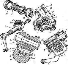 Реферат Рулевое управление и тормозная система автомобиля  Рис 4 Рулевой механизм