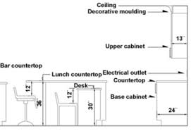 standard height for kitchen cabinets above counter cabinet designs