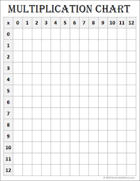 Blank Multiplication Chart 0 10 Free Math Printable Blank Multiplication Chart 0 12
