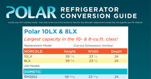 Dometic Replacement Chart Find Your Next Refrigerator Here Refrigerator Conversion