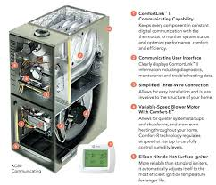 trane gas furnace prices. Unique Gas Gas Furnace Brochure Diagram Trane Model Numbers Furnaces County Fl With Trane Gas Furnace Prices G