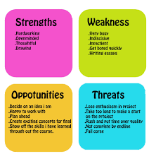 Examples Of Strength And Weakness Strengths Weakness Opportunities Threats Example Personal Google