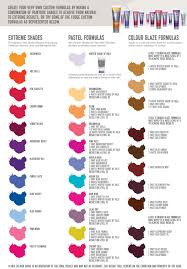 Colour Chart For Fudge Shows You How To Mix To Get The