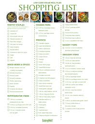 Food Chart With Calories Protein And Carbs How To Follow A Low Carb Vegan Meal Plan 1 200 Calories