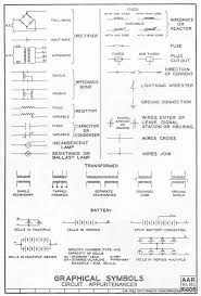 glamorous nighthawk wiring diagram symbol chart ideas best image Electrical Wiring Schematic Symbols at Wiring Diagram Symbols Chart
