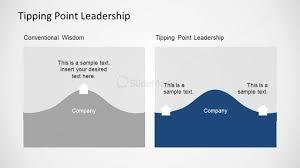 Bos Chart Template Bos Tipping Point Leadership Model Slide Slidemodel