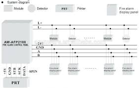 for alarm systems wiring diagrams viper system diagram fire notifier medium size of viper alarm system wiring diagram fire systems diagrams notifier for data o co