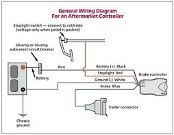 wiring diagram prodigy brake controller instructions best of tekonsha p3 tekonsha prodigy p3 wiring diagram tekonsha prodigy p2 wiring on tekonsha p3 brake controller wiring diagram