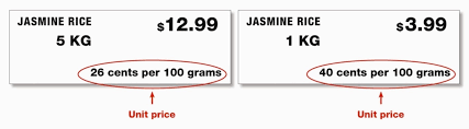 Example Of Unit Price Have Your Say On Grocery Unit Pricing The Hon Stuart Robert Mp