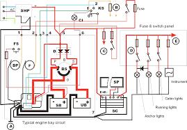 boat wiring advice mesmerizing marine diagrams apoundofhope basic 12 volt boat wiring diagram at Boat Electrical Diagram