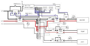 beer pin diagram wiring diagram site beer pin diagram wiring diagram library beer brewing diagram beer pin diagram